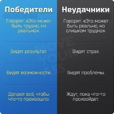 g Победители / неудачники