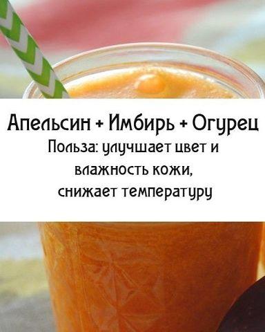 getImage3 Апельсин, имбирь, огурец