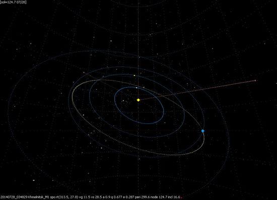 Foto 3Orbita20140728 034829 550x397 Август   месяц ливней звездных