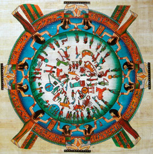 denderskiy zodiac Влияние звезд на человека   гороскоп по знакам Зодиака