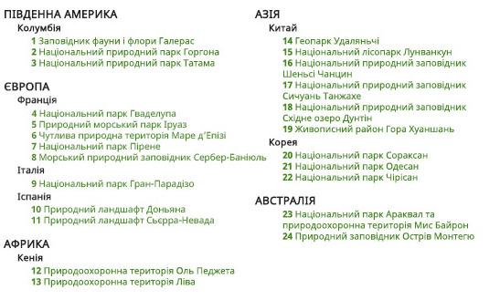 green list Список охраняемых территорий