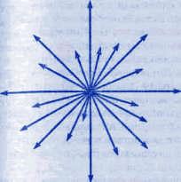 metod11 Методика « ежик событий »
