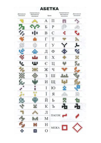 azbuka 389x550 Вышивка и ее значение