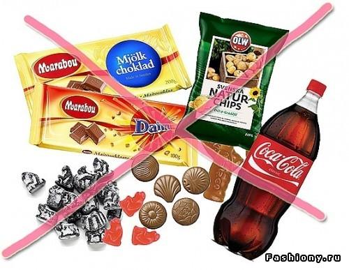 продукты сжигающие жир на животе и боках